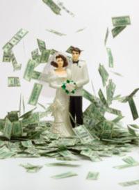 Свадебные затраты